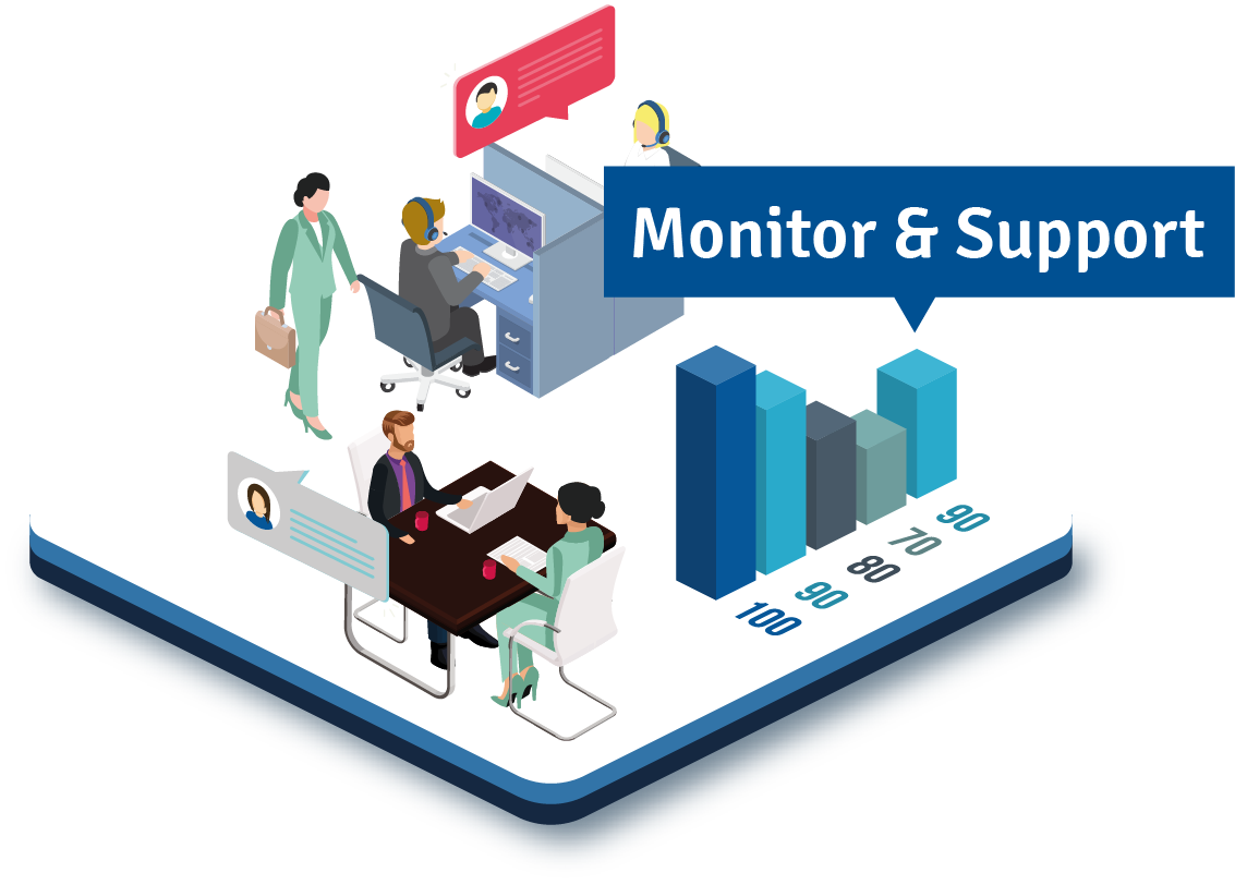 Monitor & Optimize Solutions