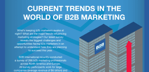 Current Trends in the World of B2B Marketing