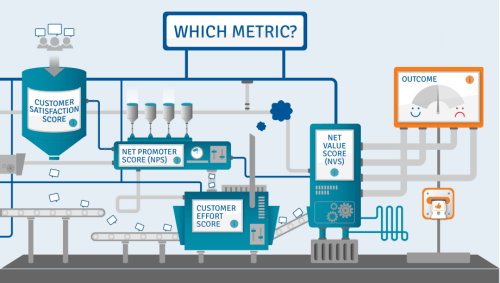 which metric