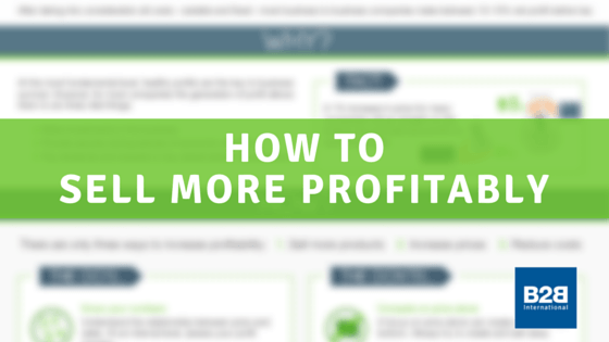How to sell more profitably [infographic]