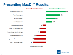 indexing results to highlight the key needs