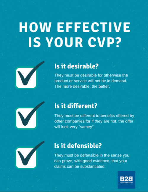 how effective is your cvp