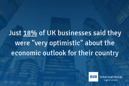 UK business economic outlook amid Brexit