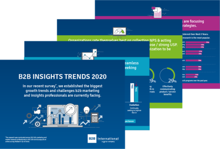 2020 Trends Report: Customer Centricity