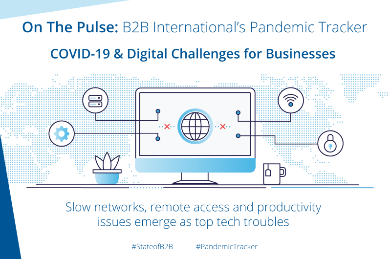 COVID-19: Digital Challenges for Businesses – Slow Networks and Productivity Issues Emerge as Top Tech Troubles